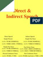Direct Speech[1]