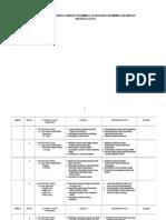RPT PJPK T1 - PBS .doc