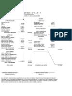 Balance e Indices Financier Os 1