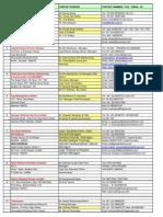 India_DP_Employers.pdf