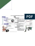 Lei de Improbidade Administrativa Mapas Mentais Mapeando Direito Blog.png