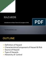 Hazard Concept 2011