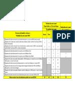 Structura beneficii pachete valabila de la 3 iunie 2013.pdf