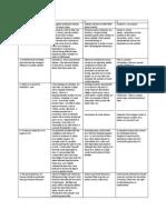 MCAT Prompt Database