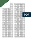 Guru_Shortlisted.pdf