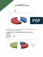 FODA-GraficoS de Las Encuestas, Ejes de Analisis Jjj