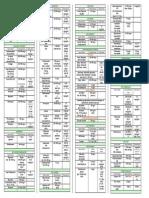 Daftar-Dosis-Obat.pdf