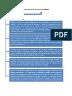 Estructura Social Actual de Colombiana