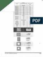 Tensão de Escoamento e Ruptura dos Materiais (Tabela)