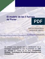 Modelo Fuerzas Porter