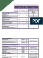 Documentação segurança e saúde ocupacional
