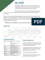 COD/FOD Registry Status - October 2013