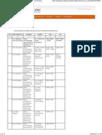 Dinas Pertambangan dan Energi _ Pusat Sumber Daya Geologi.pdf
