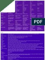 Massive Correspondence Chart