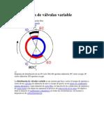 Distribución de válvulas variable