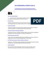2_Nota Teknologi Pendidikan-Konsep Asas & Domain.doc