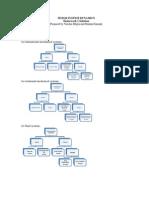 Mm326 System Dynamics_solution (2)