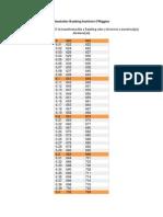 Simulador Ranking Instituto O'Higgins