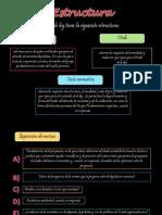 Estructura de Proyecto Ley