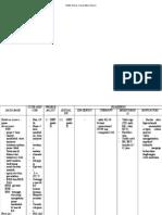 Lampiran POMR 2.doc