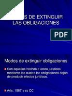 6 Modos de Extinguir Las Obligaciones