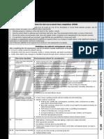 Attach 5 Falls Risk Assessment Form.pdf
