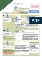 ICU_SedationOrderSet.pdf