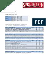 Sprachcaffe Group Prices 2013_Extra Nights.pdf