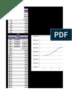 Copy of PL%20Report%20-%20Tim%20Racette.xls
