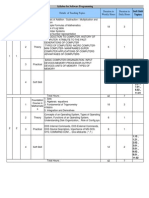 Certificate Course in Software Programming with soft skill (1).Pdf