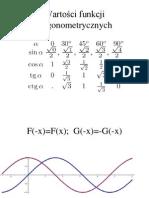 C-UsersmszurekDesktopAlgebra, układy równań (1)