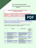 Neschválené žiadosti o dotácie - Úrad splnomocnenca vlády pre rómske komunity