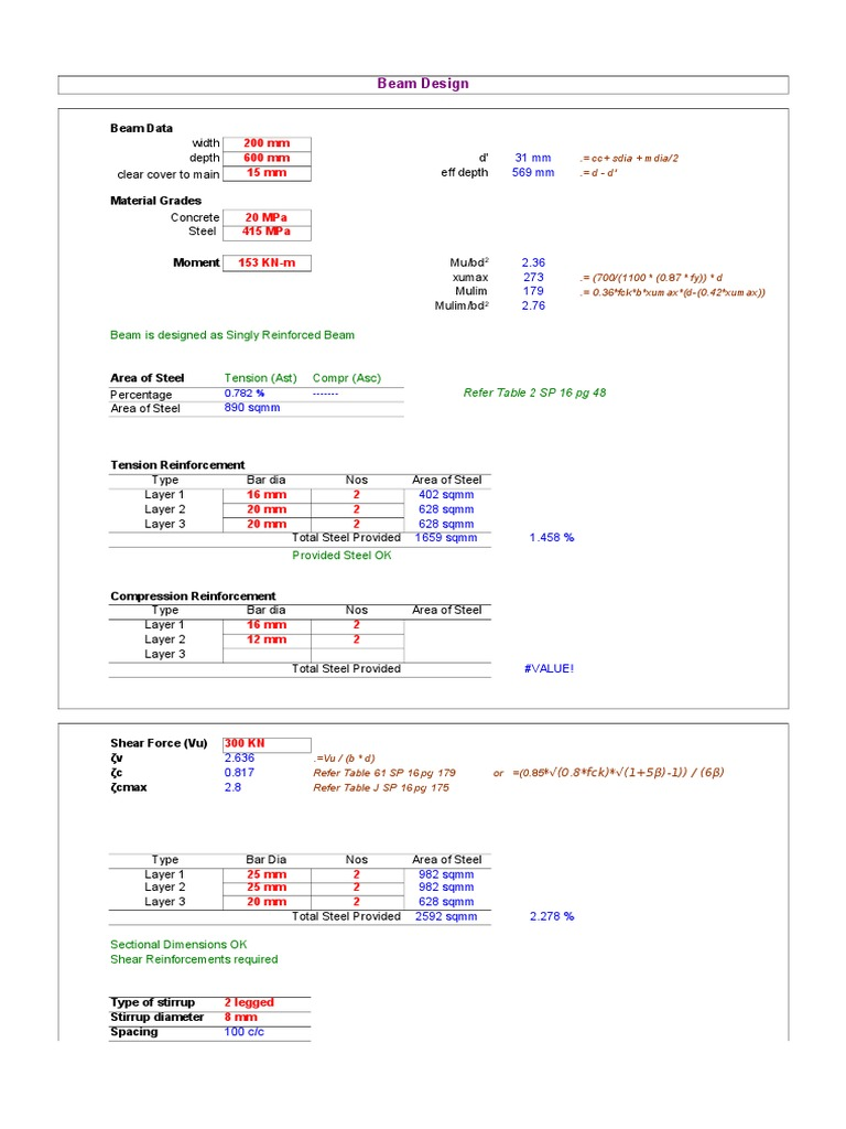 RCC-Design-Sheets xls | Beam (Structure) | Bending