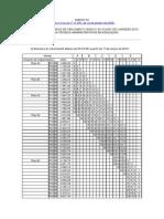 Tabela de Vencimento Do PCCTAE - Atualizada de Acordo Com a Lei 12772-2012