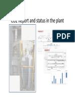 CO2.pdf
