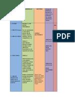 ACTIVIDADES GENERALES DEL SEMESTRE 2011.docx