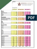 Johnston early vote breakdown Day 4.pdf
