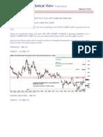 technical charts.pdf