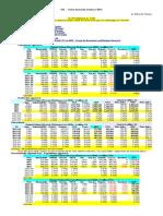 UK -  Gross Domestic Product 2013