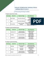 DaftarLengkapPemenangGemastik2013.pdf