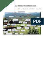 Desarrollo Sostenible y Equilibrio Ecologico