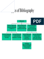 Bibliographies.ppt