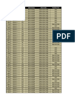 Copy of EASS Rectification  Standardization Tracker 03-05-2013-Ph-II v1 (2).xls