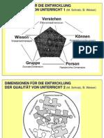 SCHRATZ Dimensionen Entwicklung Von Unterricht