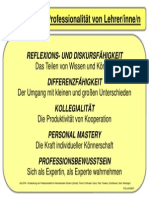 AG EPIK Domänen der Professionalität