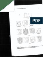 SIMD paper