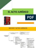 DerechoñClase 3-Acto Jurídico_