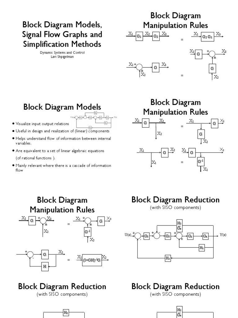 Nice Block Diagram Simplification Examples Inspiration - Wiring ...