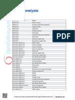 P3 exam analysis.pdf