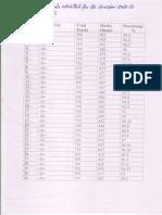 List MBBS_adm_ 2012-13.pdf